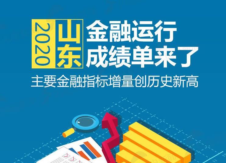 图解   2020山东金融运行成绩单来了!主要金融指标增量创历史新高