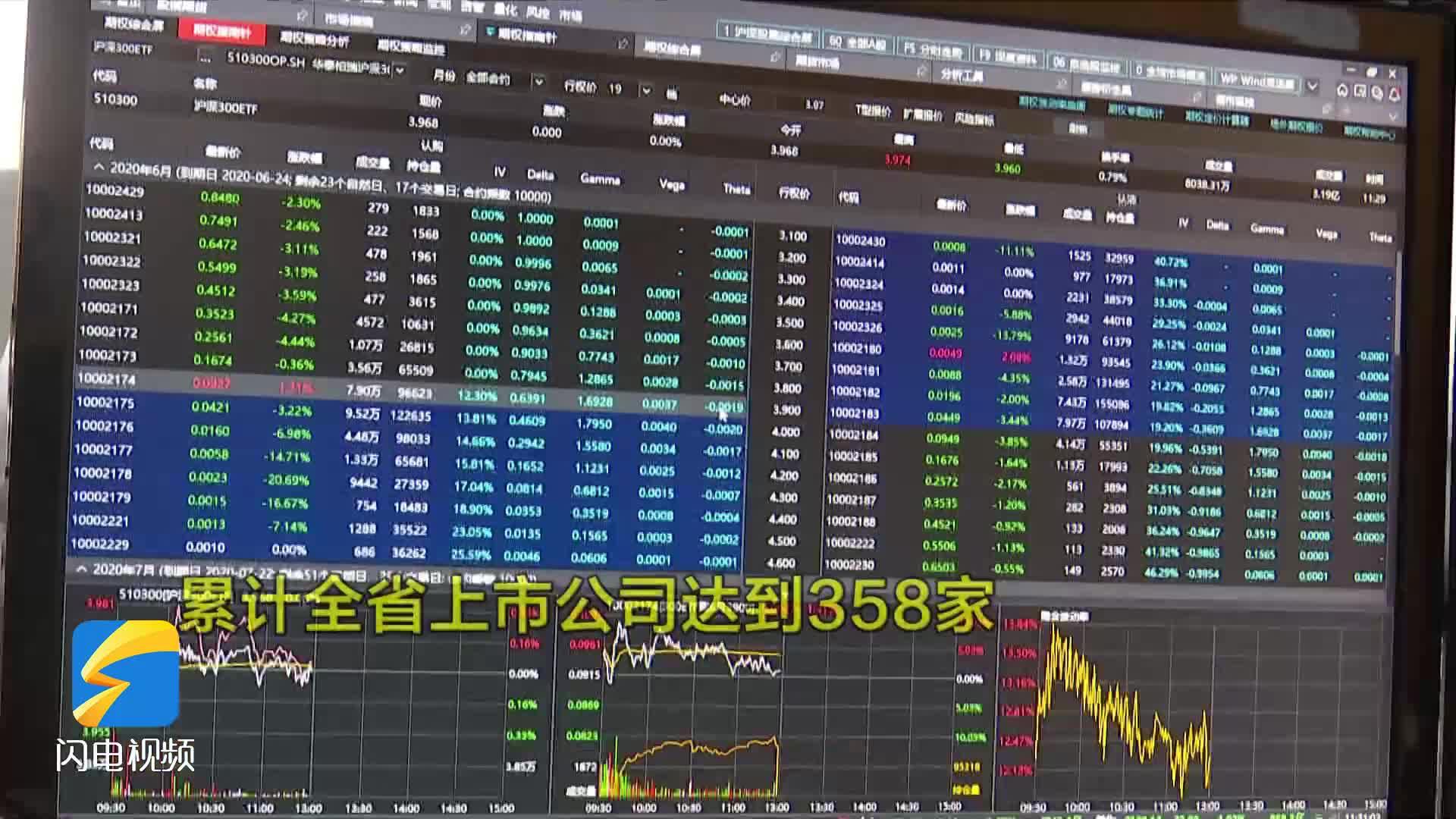 问政山东|变局中开新局:山东金融业稳健发展