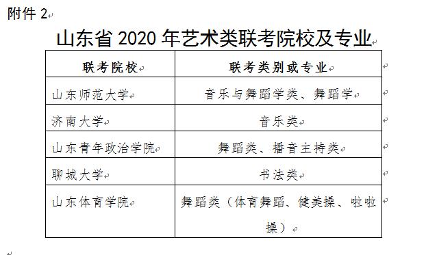 @艺考生!山东艺考校考5高校牵头建6大艺术类联考平台