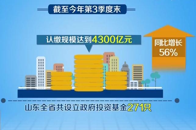 【冲刺四季度·大竞赛 大比武】山东:基金管理流程再造 撬动效率规模双提升