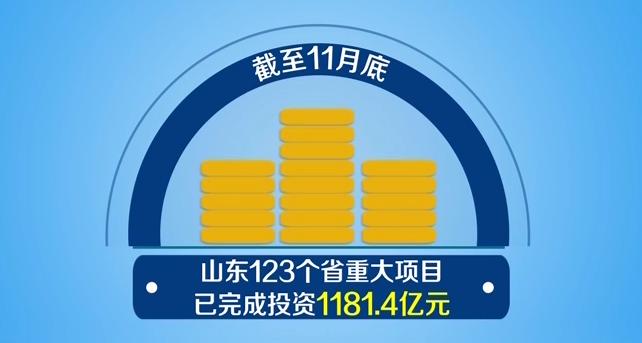 【冲刺四季度·大竞赛 大比武】山东省重大建设项目提前1个月完成年度投资计划