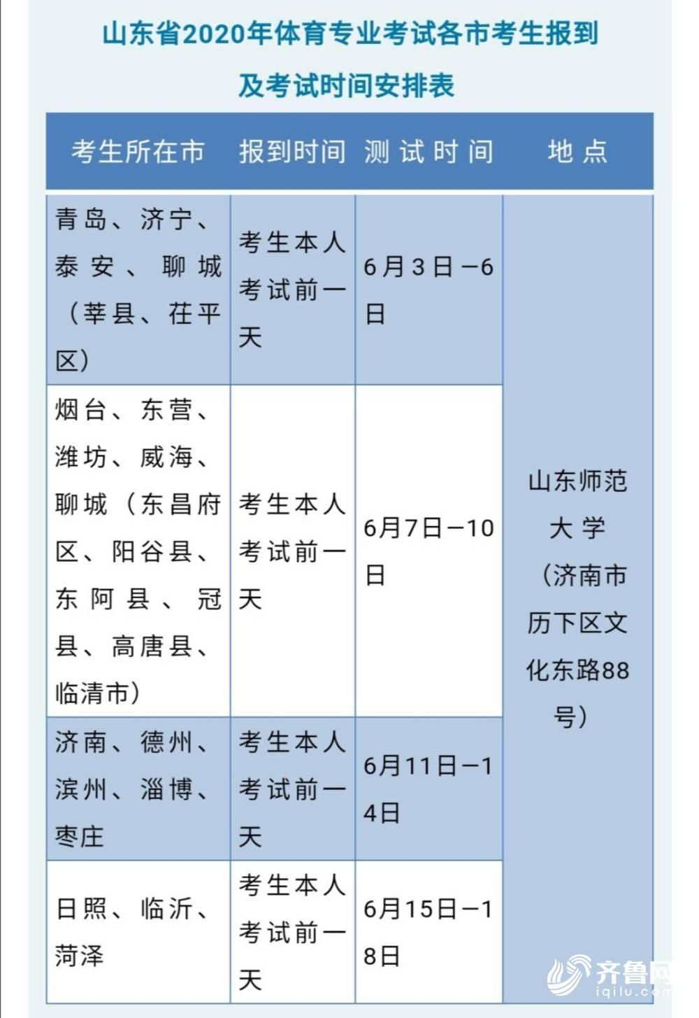 山东2020年体育专业考试6月3日开考