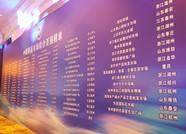 潍坊5处市场上榜全国商品交易市场综合百强名单