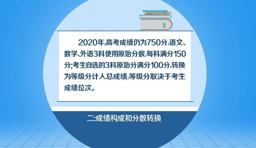 视频解读!取消文理综,等级分数转换、分段划线……2020年山东新高考四大变化