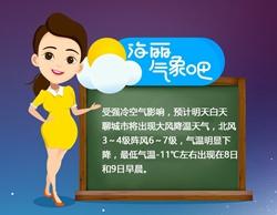 海丽气象吧丨-11℃!聊城发布寒潮蓝色预警 8日9日将迎最低温