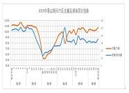 济南交警发布2020年春运、春节期间交通安全预警:前两周最拥堵!