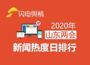 2020山东两会新闻热度日排行第六期:山东省政协十二届三次会议成果丰硕热度最高