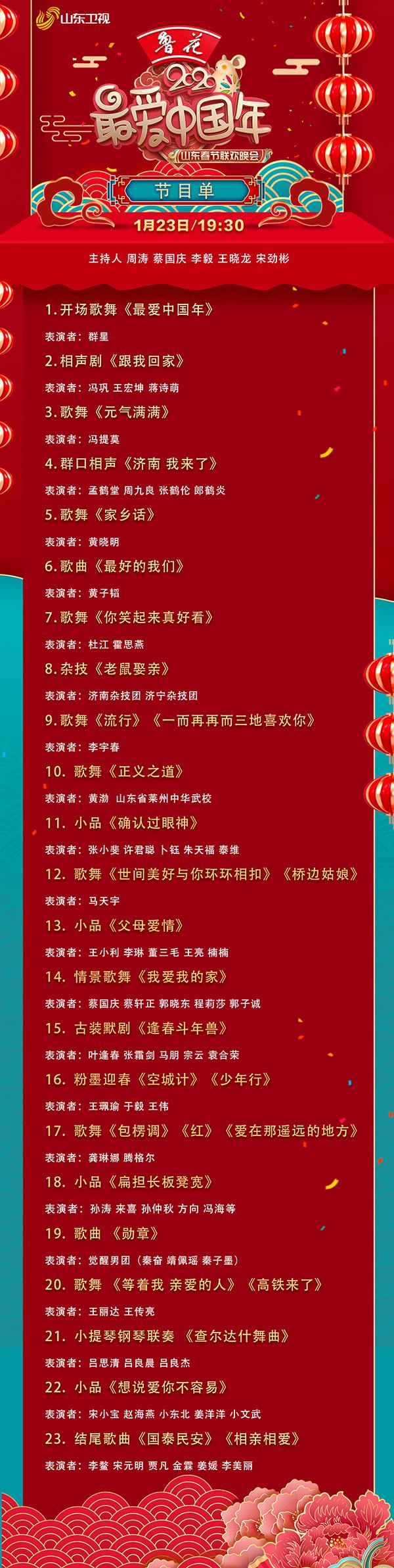 完整节目单、嘉宾阵容来啦!2020山东春晚今晚开播