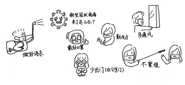 后勤卡通人员_青岛90后女孩手绘漫画 传递抗击疫情的正能量_青岛要闻_青岛_齐鲁网