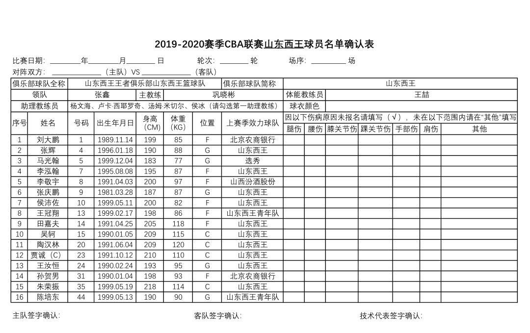 CBA官方公布各球队球员名单确认表 山东全华班16人出战