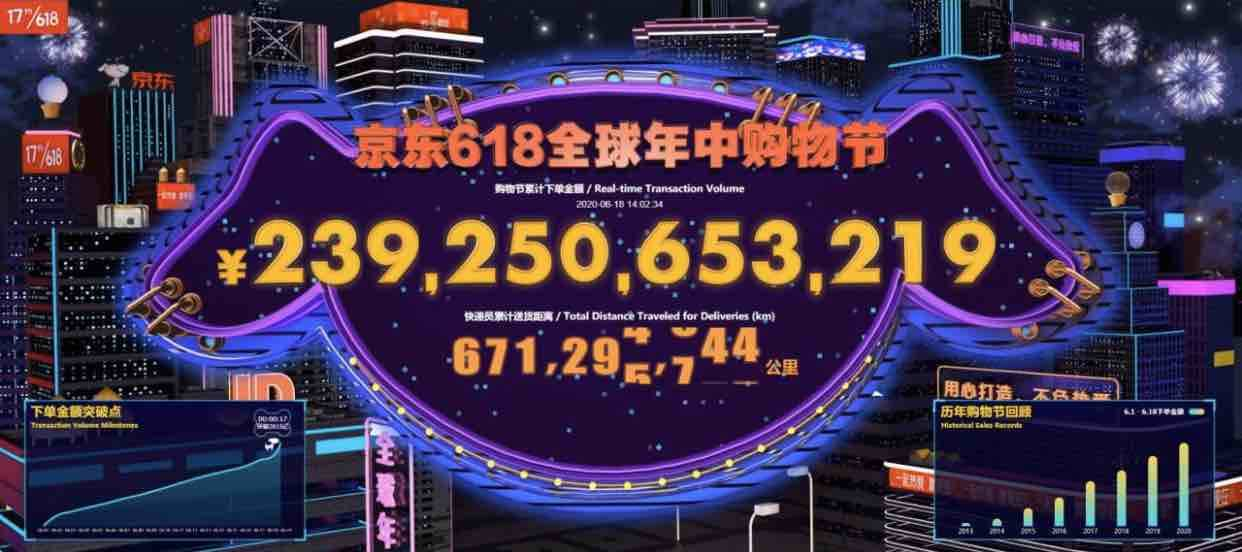 京东618助力山东省消费升级 中老年人群加入购物大军