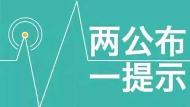 """滨州惠民县发布2020年端午节期间""""两公布一提示"""""""
