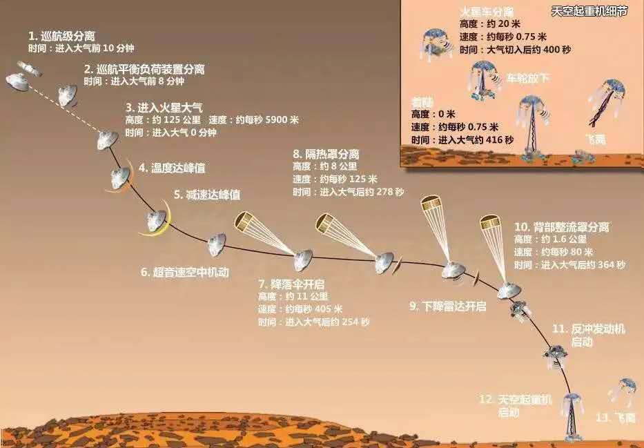 """""""天问一号""""火星探测器如何精确着陆?青岛科技大学科研团队技术护航"""