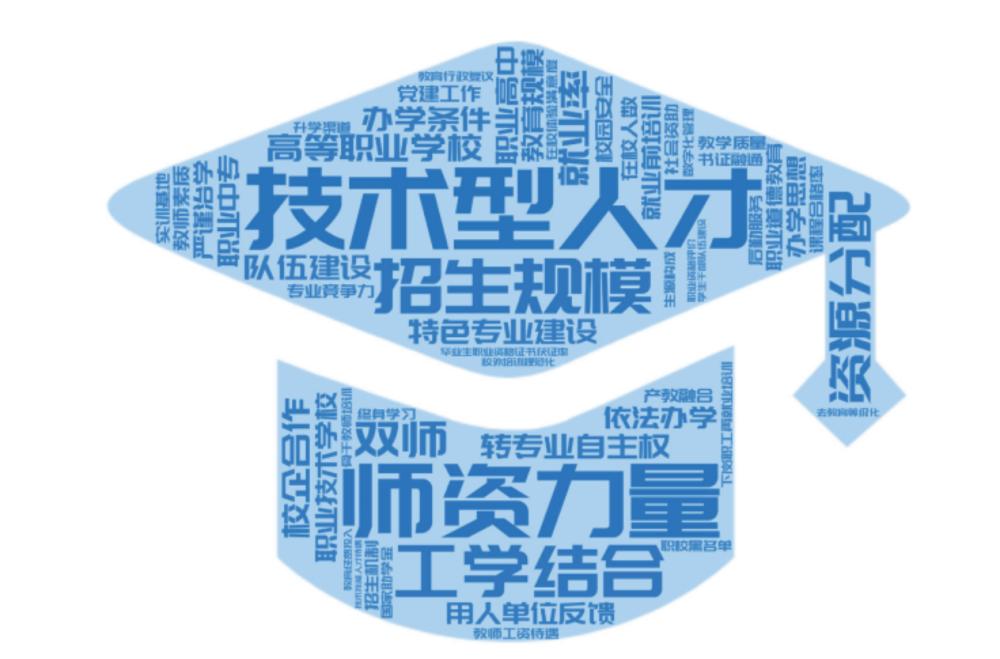 2020中国职业教育百佳县市揭晓:山东7县市上榜,三县市跻身前十