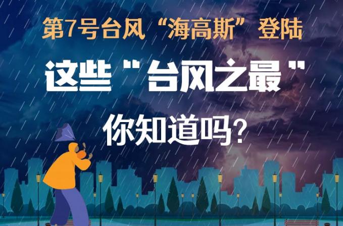 """图解丨第7号台风""""海高斯""""登陆,这些""""台风之最""""你知道吗?"""