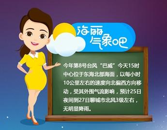 """海丽气象吧丨未来三天都晴天!第8号台风""""巴威""""对聊城无明显影响"""