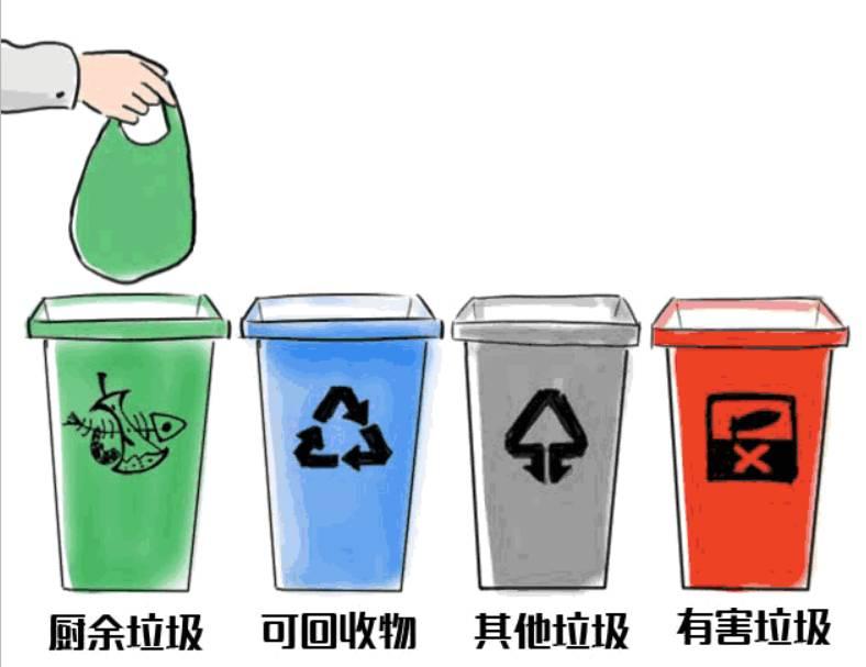 2020年聊城东昌府区要实现城区公共机构生活垃圾分类全覆盖