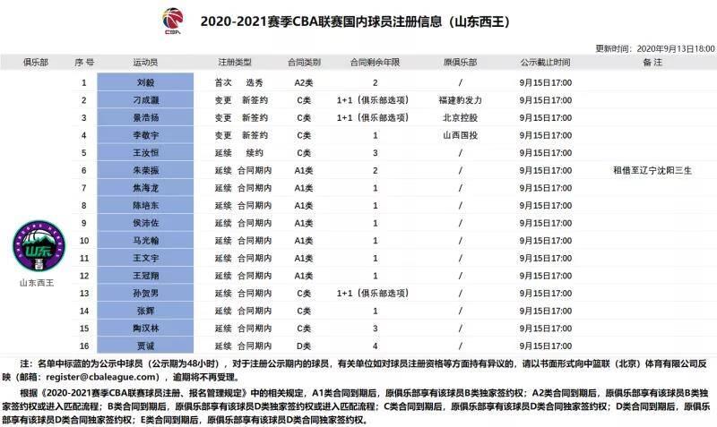 官方:朱荣振正式租借至辽宁男篮