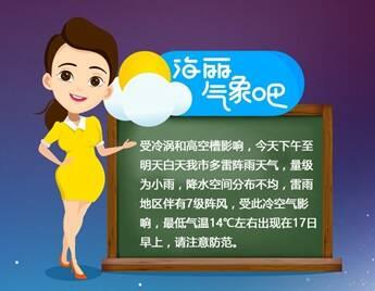 海丽气象吧|聊城迎来新一波雷阵雨,气温下降明显,17日最低温14℃