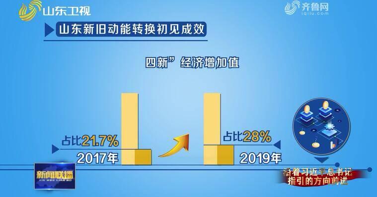 山东三年累计削减省级行政事项4000多项 高新技术企业数量达1.1万家