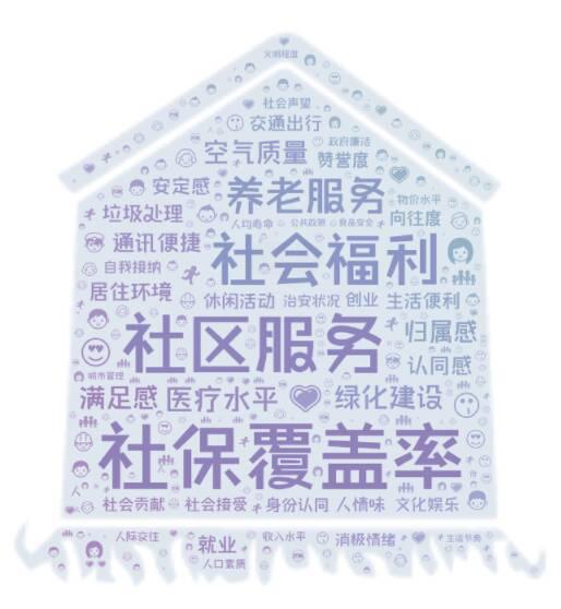 """""""2020中国最具幸福感百佳县市""""揭晓:山东上榜16个,数量最多"""