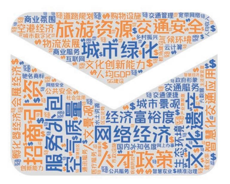 """""""2020中国城市品牌形象百优县市""""榜单揭晓:山东上榜数量最多,三地跻身前十"""