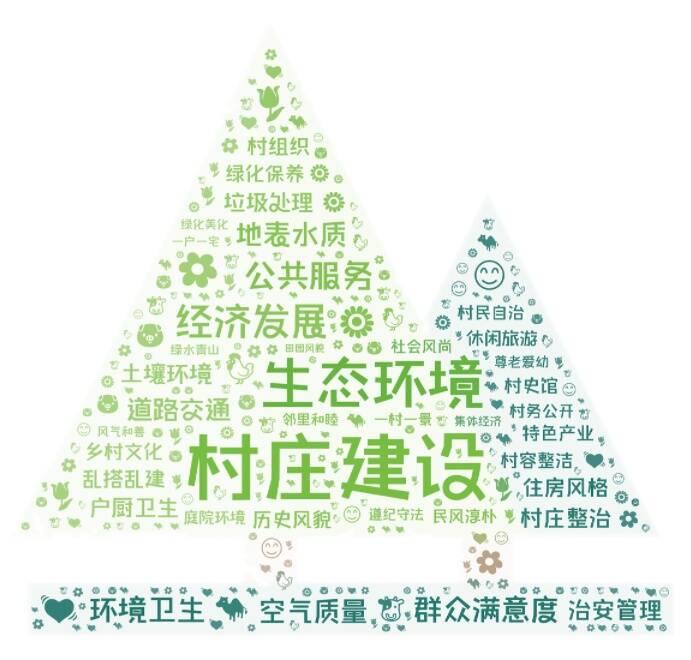 """山东6县域上榜""""2020中国最美乡村百佳县市"""",入围全国最美乡村第二梯队"""