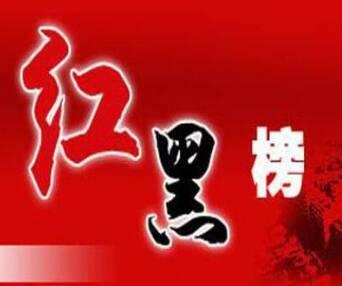 """滨州公布10月份重点运输企业""""红黑排行榜"""" 限期10月底前将隐患清零"""