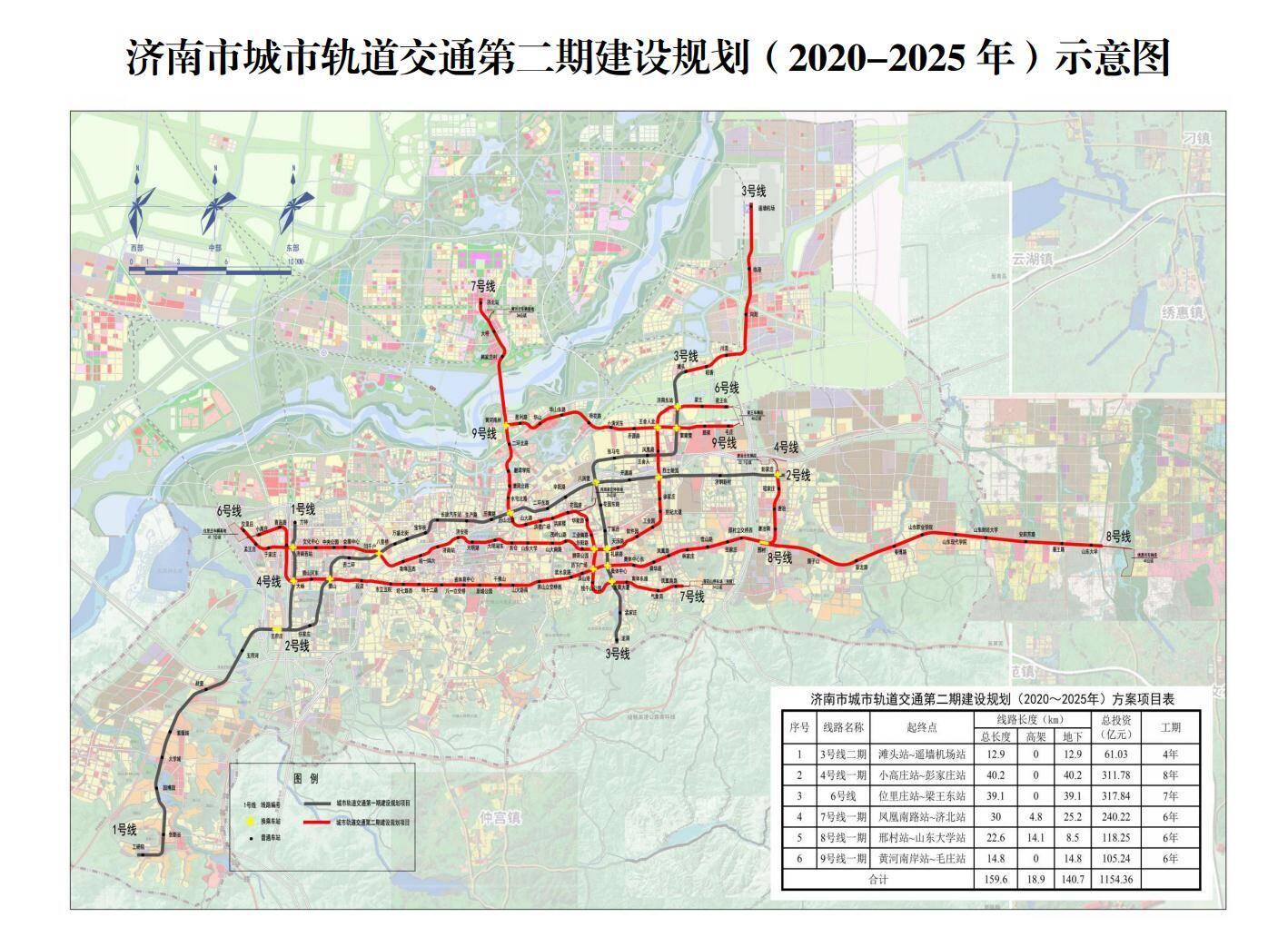 济南地铁二期规划获批!解码6条线路站点位置、何时动工、远期规划……