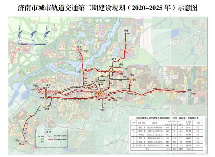 批复了!国家发改委同意济南新建6条地铁,经十路在列
