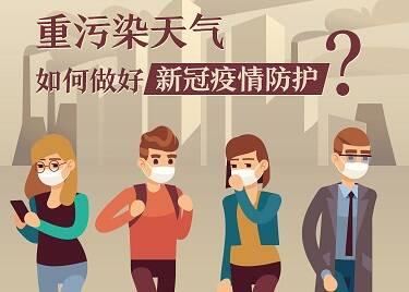 图解丨重污染天气,如何做好新冠肺炎疫情防护