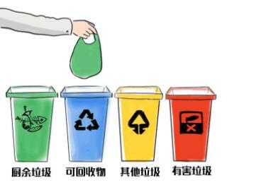 《聊城市生活垃圾分类管理办法》明年三月实施!不分类最高罚款50万元