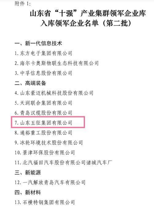 """日照2个产业集群、2家企业纳入省""""十强""""产业""""雁阵形""""集群库和领军企业库"""