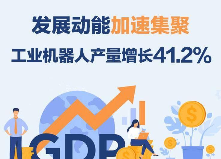 数读山东前10月经济运行成绩单: 发展动能加速集聚,工业机器人产量增长41.2%