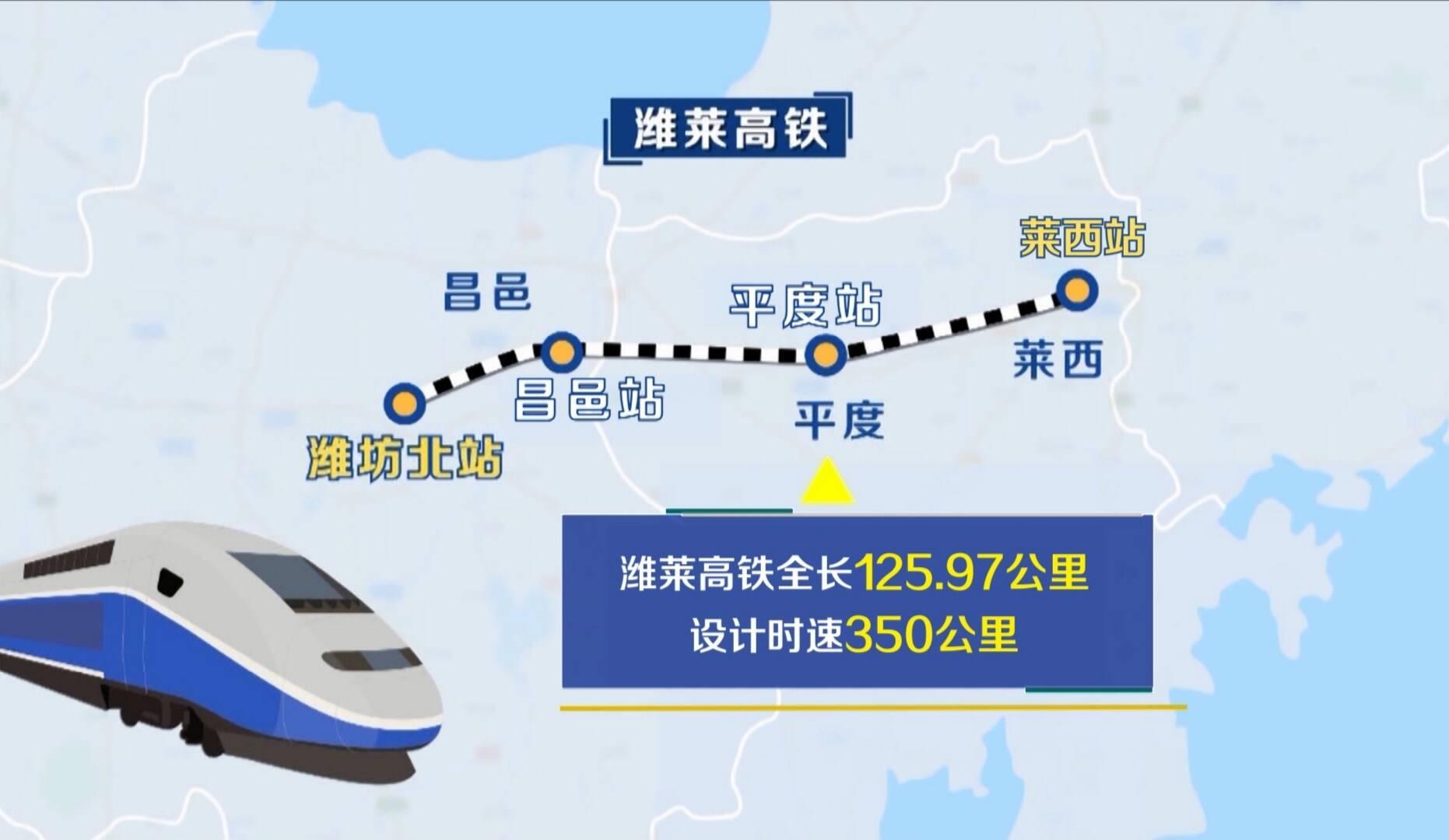 济南至烟台再提速 两小时内直达 潍莱高铁26日通车