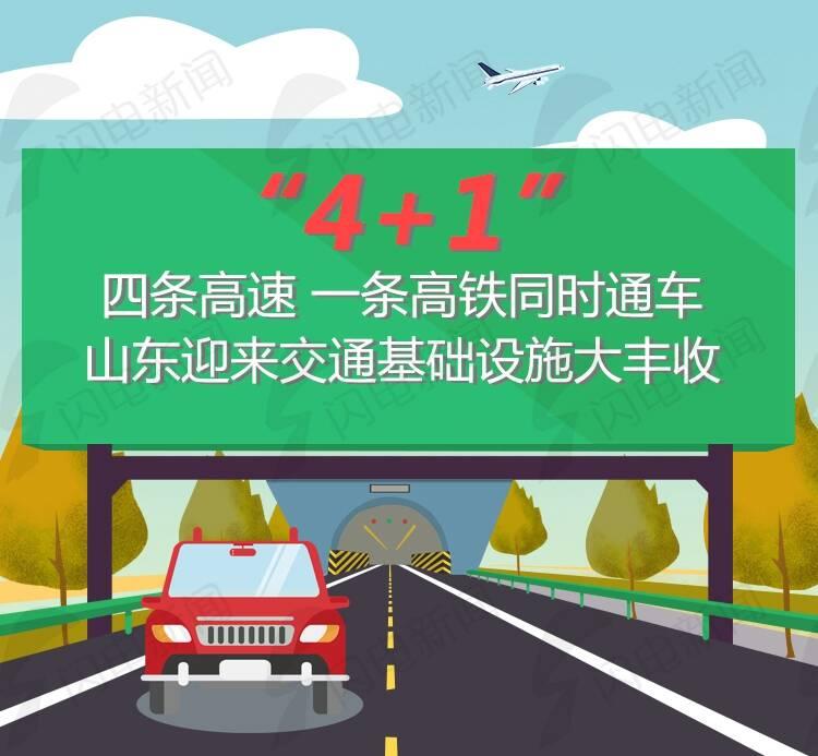 """路""""图""""丨四条高速、一条高铁同时通车 山东2020年开启""""加速度""""模式"""