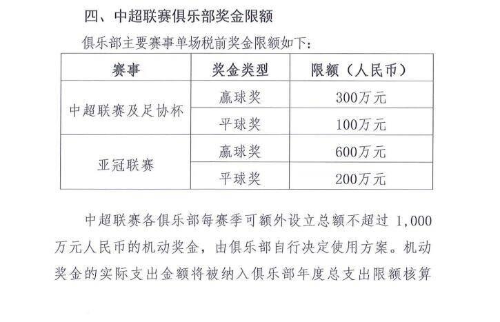 官方:中超贏球獎限額300萬元 陰陽合同俱樂部降級