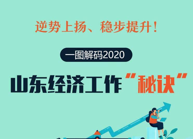 """逆势上扬、稳步提升!一图解码2020山东经济工作""""秘诀"""""""