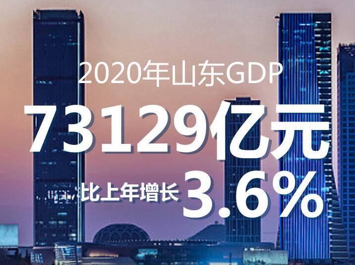 闪电海报|了不起的山东!一组创意海报看2020山东经济运行成绩单