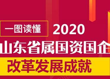 政能量|一图读懂2020山东省属国资国企改革发展成就