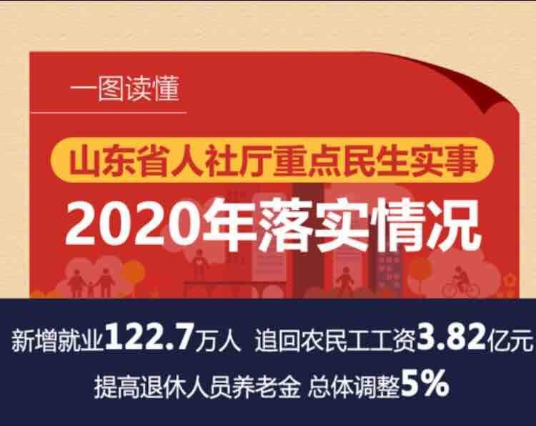 一图读懂山东省人社厅重点民生实事2020年落实情况