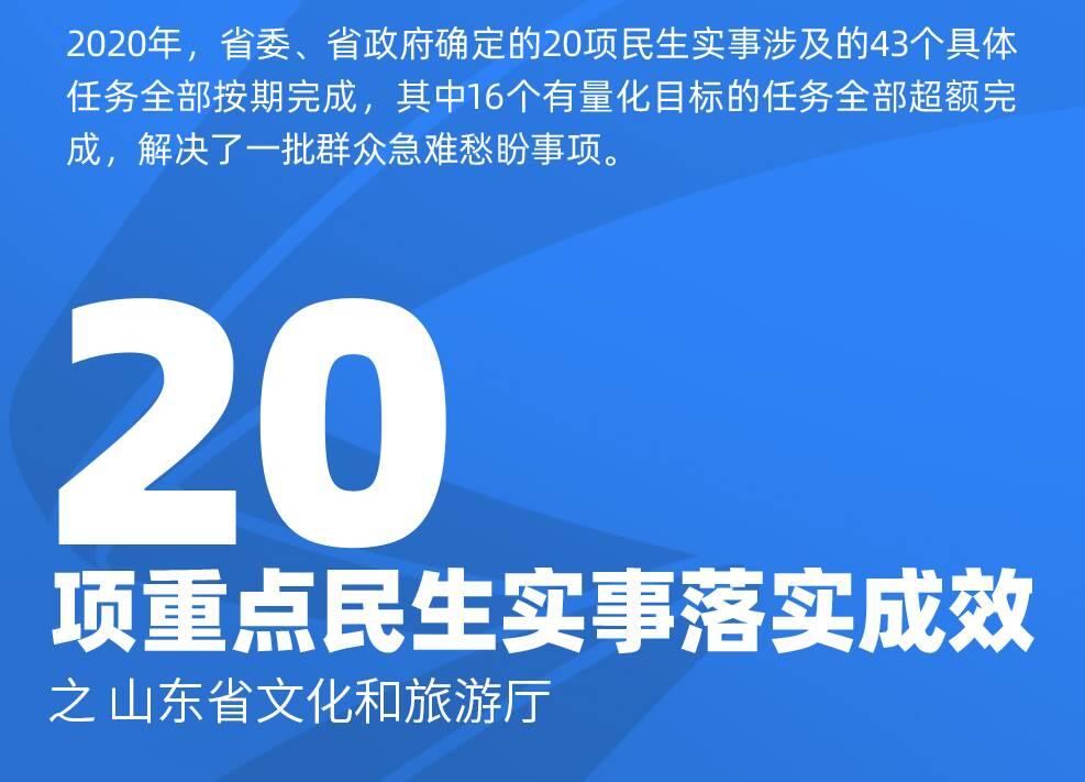 一图读懂|山东省文化和旅游厅重点民生实事2020年落实情况