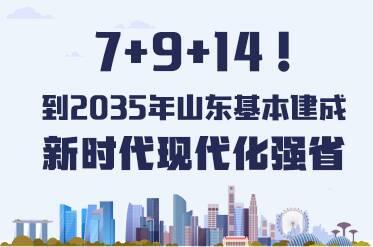 擘画新蓝图 启航新征程①丨7+9+14!到2035年山东基本建成新时代现代化强省