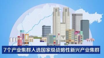 【铆足牛劲牛力 实现强省突破】山东:提升产业集群 构建现代产业体系