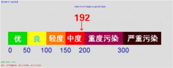 @东营市民,首要污染物PM10达到192中度污染