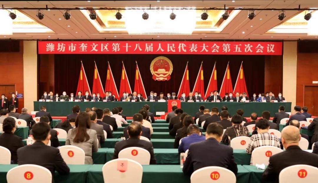 潍坊市奎文区第十八届人民代表大会第五次会议胜利闭幕