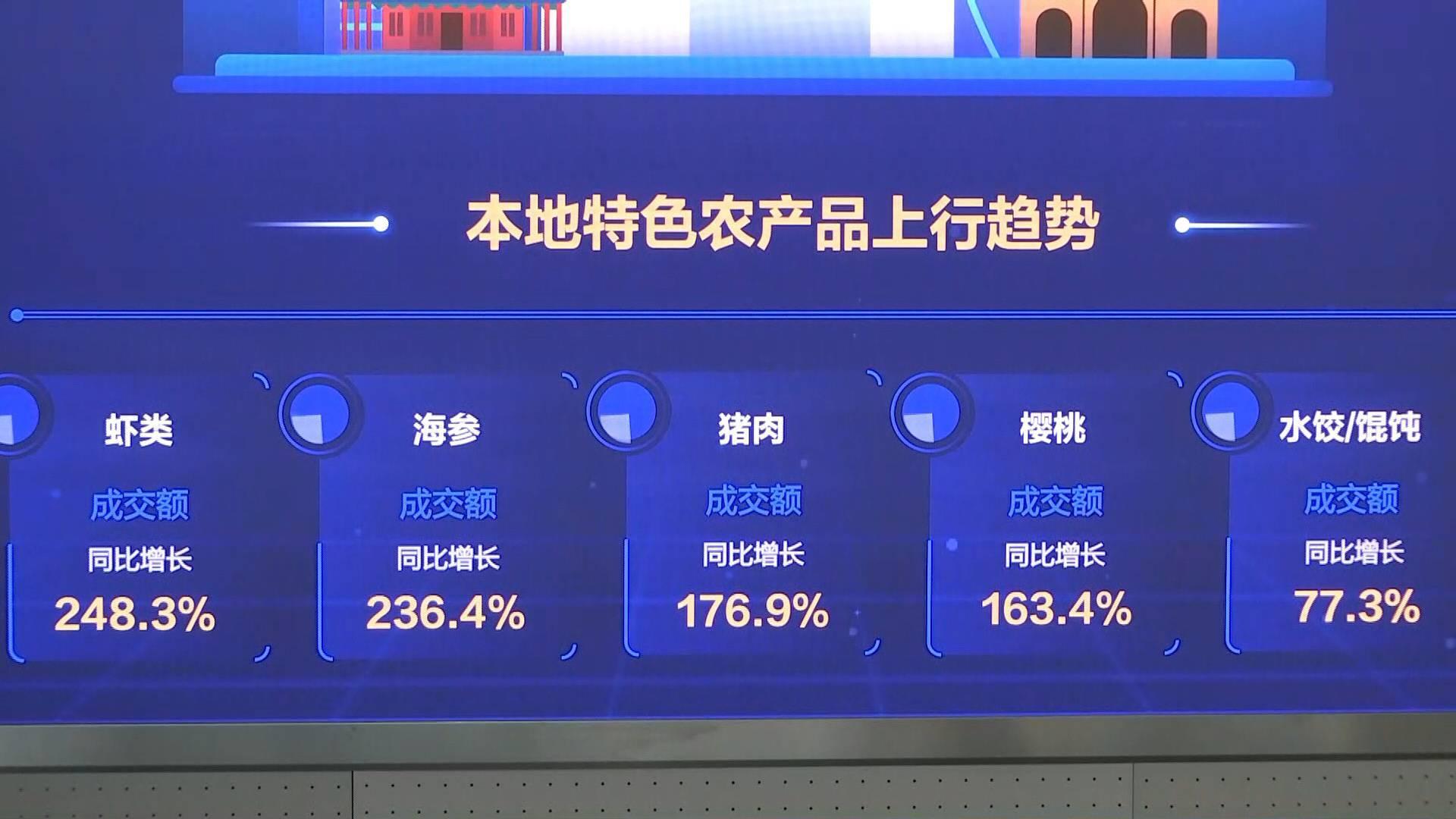 山东京东618消费报告出炉,看看山东消费者今年都买了啥?哪个市最能买?