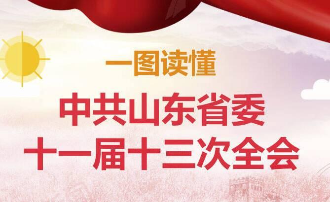 政能量|一图读懂中共山东省委十一届十三次全会