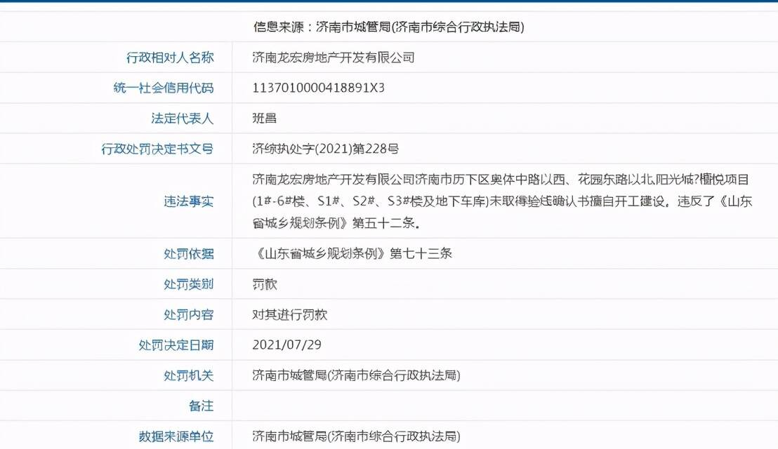 未取得验线确认书擅自开工建设 济南龙宏房地产开发公司被罚3万元