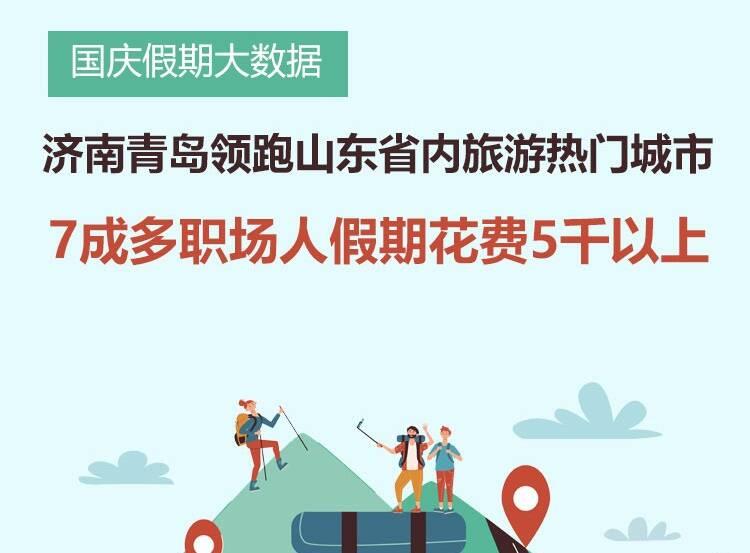 闪电指数|国庆假期大数据:济青领跑省内旅游热门城市 7成职场人假期花费5千以上